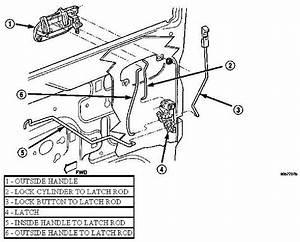 My 2004 Dodge Quad Cab Has A Bad Passenger Power Lock  I