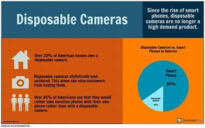 Case Study Example Infographic Studies Infographics Templates