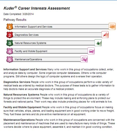 Kuder Resumen by Kuder Assessments Logan Flippen