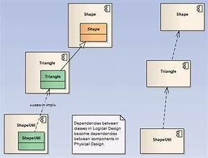 Physical Design Vs  Logical Design  Part Ii
