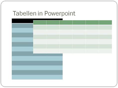 tabellen  powerpoint