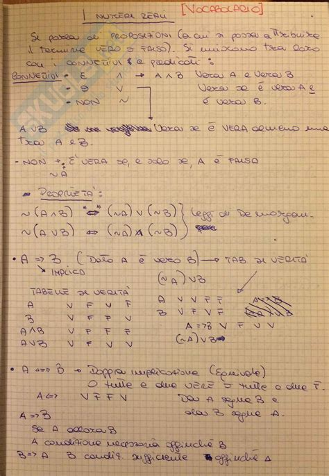 analisi matematica 1 dispense esercitazioni di analisi matematica 1