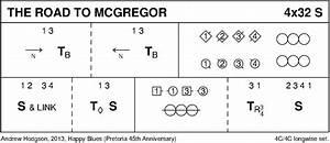 Road To Mcgregor  Dance Instructions
