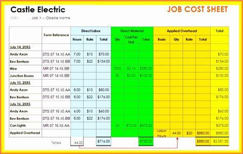 construction project management templates excel excel
