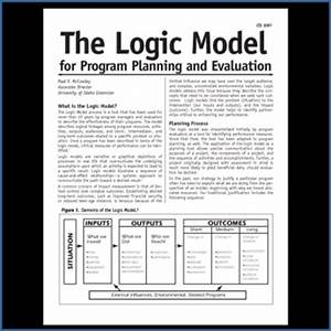 logic model resources arkansas cooperative extension service With evaluation logic model template