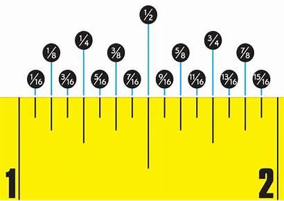 Tape Measure Reading Inch Read Half Cheat