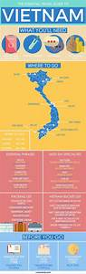 The Essential Travel Guide To Vietnam  Infographic