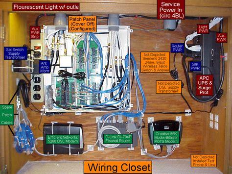 novanfauziblog cabling components