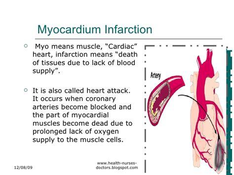 coronary artery disease angina pectoris myocardial
