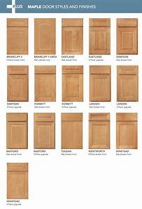 Kitchen cabinet prices pictures ideas home design for Kitchen cabinet trends 2018 combined with create your own wall art online