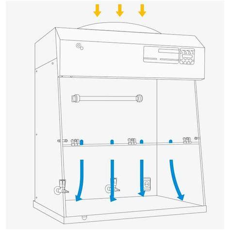 chambre à flux laminaire hottes à flux laminaire vertical iso 5 classe 100