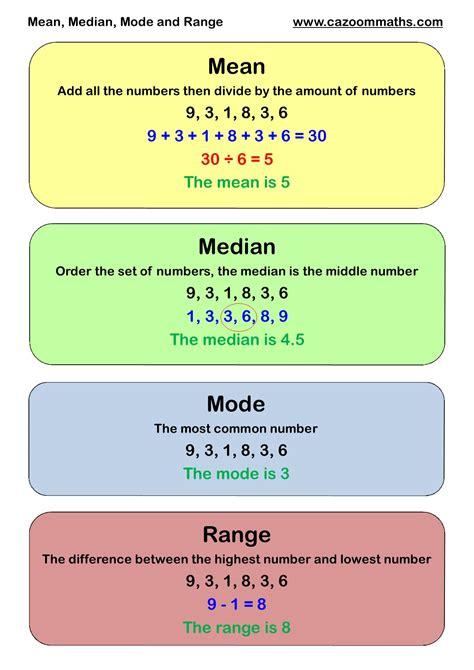 median mode range worksheet estimate of the worksheet