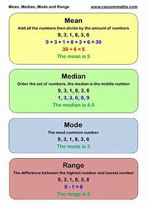 Mean Median Mode Range Worksheet | Estimate of the Mean ...