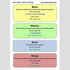 Ks3 And Ks4 Mean Median And Mode Worksheets  Cazoom Maths