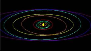 Orbital Planes of the Solar System - Pics about space