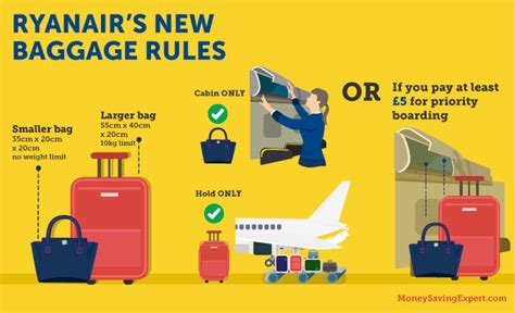 ryanair cabin baggage flying ryanair it s just changed its luggage