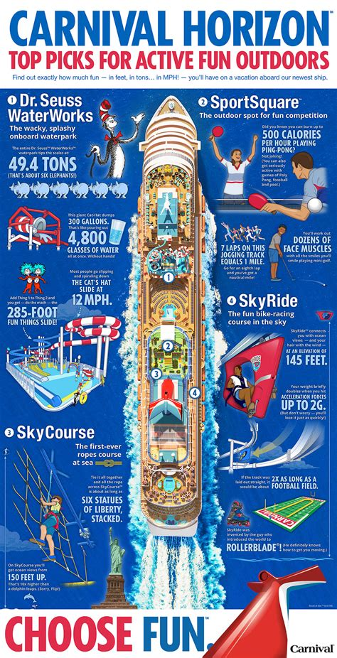 carnival horizon fun outdoor infographic released