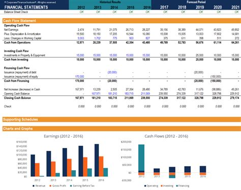 financial modeling excel templates free financial model template 3 statement model xls