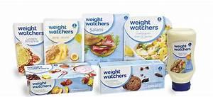 Weightwatchers Punkte Berechnen : weight watchers in de winkel ~ Themetempest.com Abrechnung