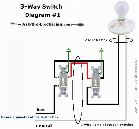 home electrical wiring fixtures switches work garbage