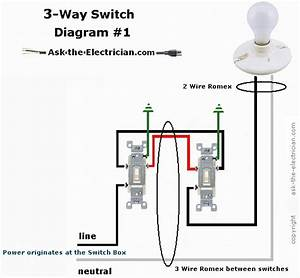 Diagram Ingram  Switching Switching Switching Locations