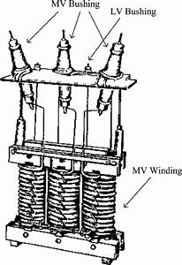 Physical Arrangement Of The Transformer Windings  Mv   Medium Voltage