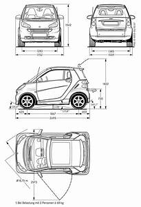 Smart Fortwo Blueprint