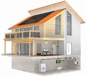 Lohnt Sich Photovoltaik Für Einfamilienhaus : solarstromspeicher und intelligentes energiemanagement ~ Frokenaadalensverden.com Haus und Dekorationen