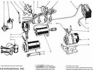 Elan 2 Parts Manual