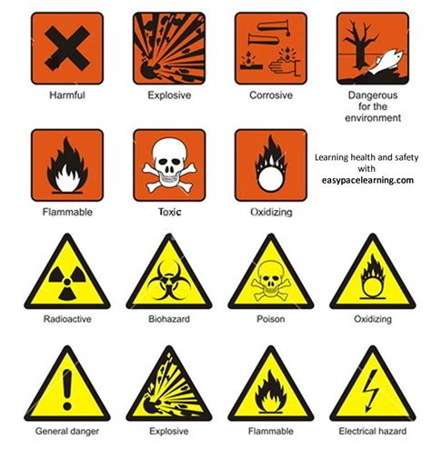 science laboratory safety  chemical hazard signs