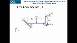 Statics Lecture 19  Rigid Body Equilibrium