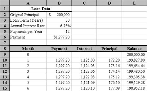 excel amortization schedule fragment amortization