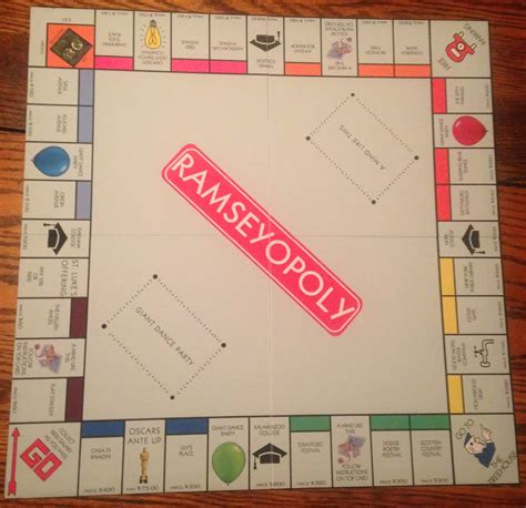 custom monopoly board template how to how and how much how to make a personalized monopoly