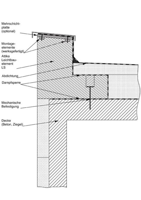 flachdach ohne attika austyrol attika