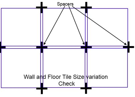 inspect ceramic tile size variation for size and