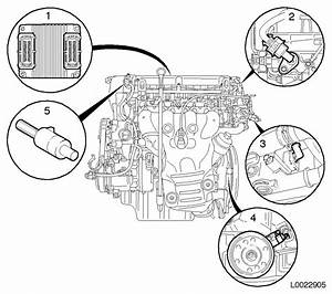 Vauxhall Workshop Manuals  U0026gt  Astra H  U0026gt  J Engine And Engine