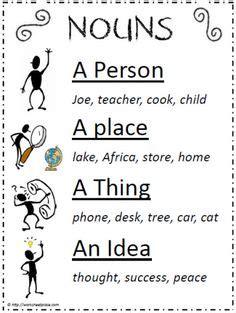 nouns person place   images english