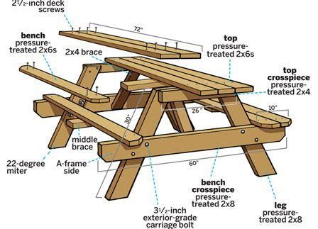 picnic table building plans find house plans
