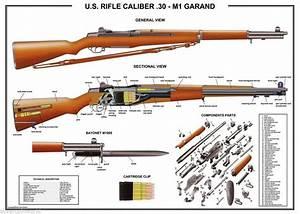 Poster 18 U0026quot X24 U0026quot Us Rifle M1 Garand Manual Exploded Parts