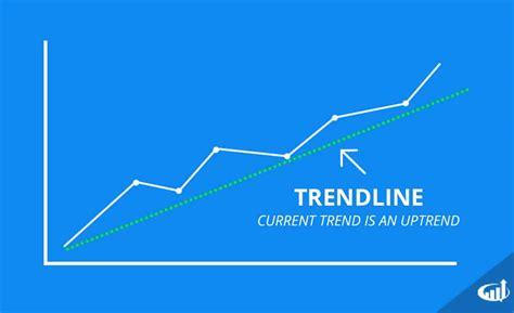 Identify Stock Market Trends with Trendlines