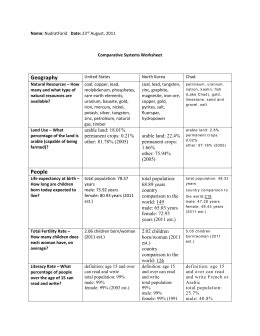 The right health insurance plan depends on many factors, including your financial situation and health status. Comparative Systems Worksheet