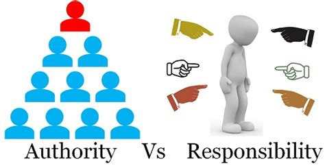 difference  authority  responsibility