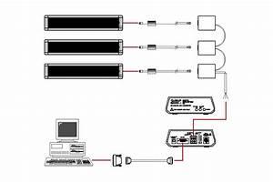 U00bb Led Sign Network Configurations