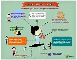 Benefits of Yoga for Kids Creative Learning Preschool, Inc