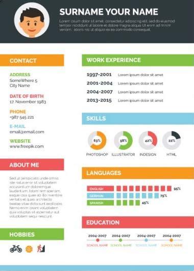 visual resume iceberg visual resume on behance