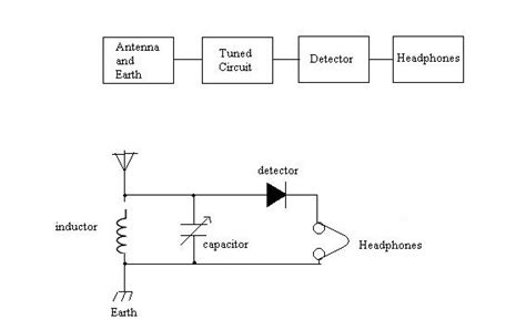 The Circuit Simple Radio Receiver Download