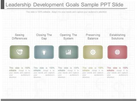 leadership development goals sample