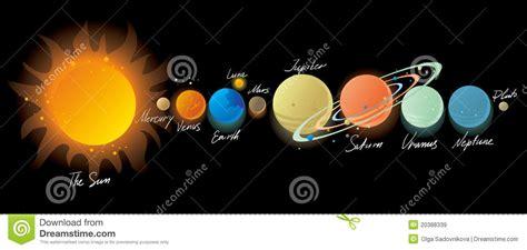 Solar System stock vector. Illustration of astronomy