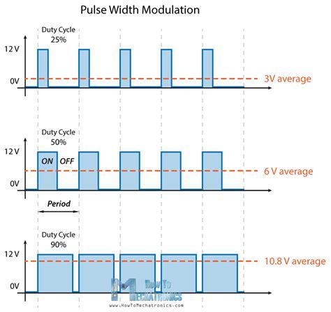 Arduino Motor Control Tutorial Pwm Bridge