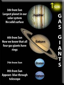 Four Gas Giants - Pics about space